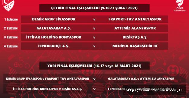 ZTK Çeyrek Final ve Yarı Final kura çekimi yapıldı