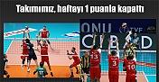 Maliye Piyango 3-2 Fenerbahçe